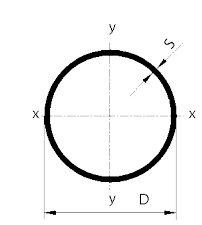 Cijevi okrugle šavne BIDD