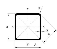 Kvadratne cijevi toplooblikovane BIDD
